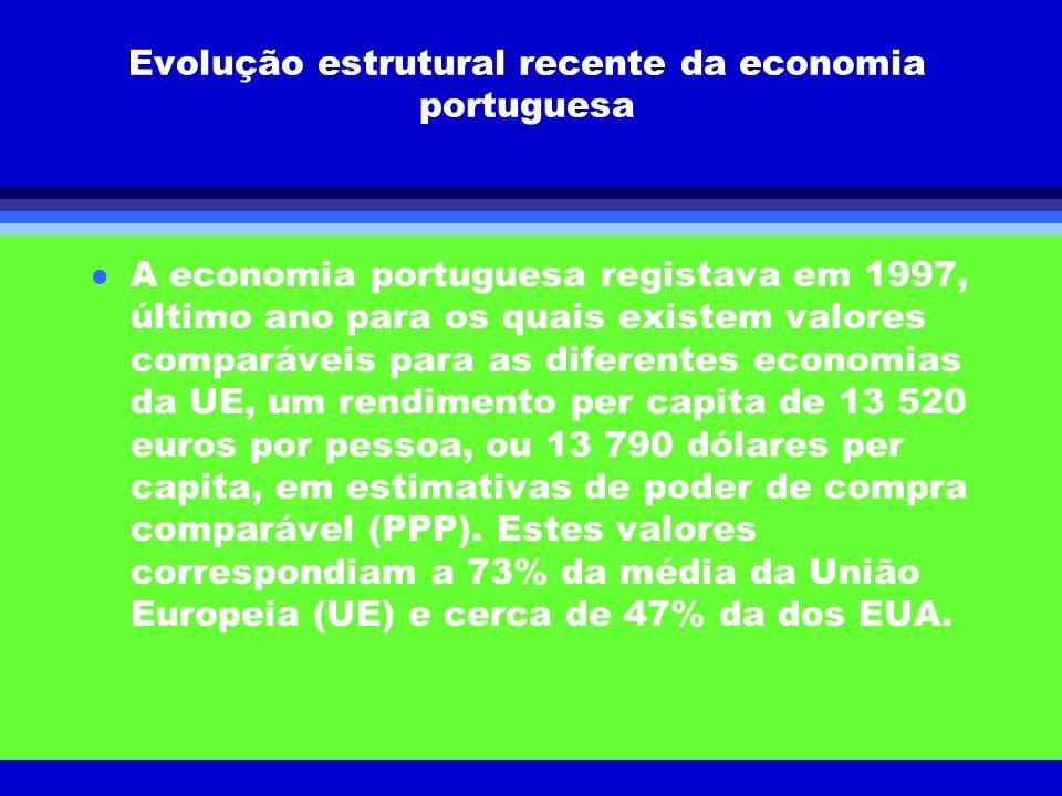 Evolução estrutural recente da economia portuguesa