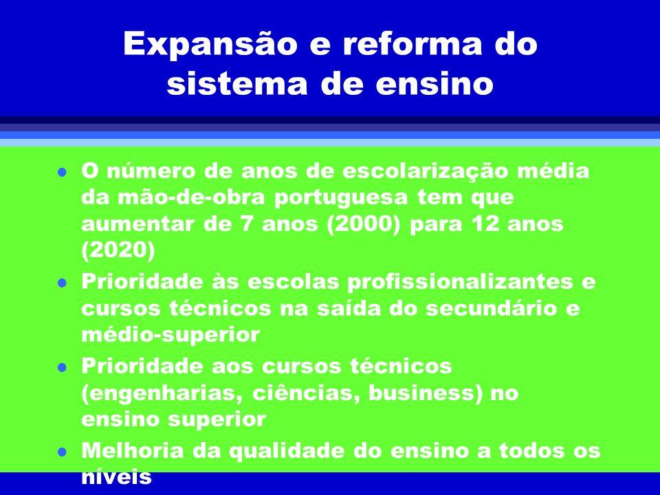 Expansão e reforma do sistema de ensino