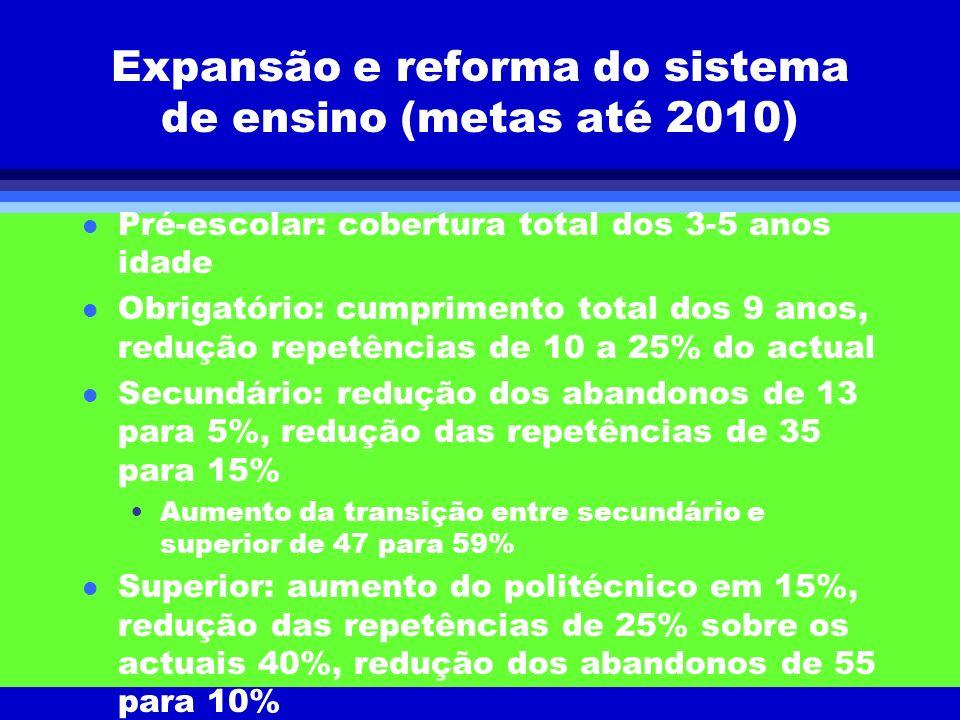 Expansão e reforma do sistema de ensino (metas até 2010)