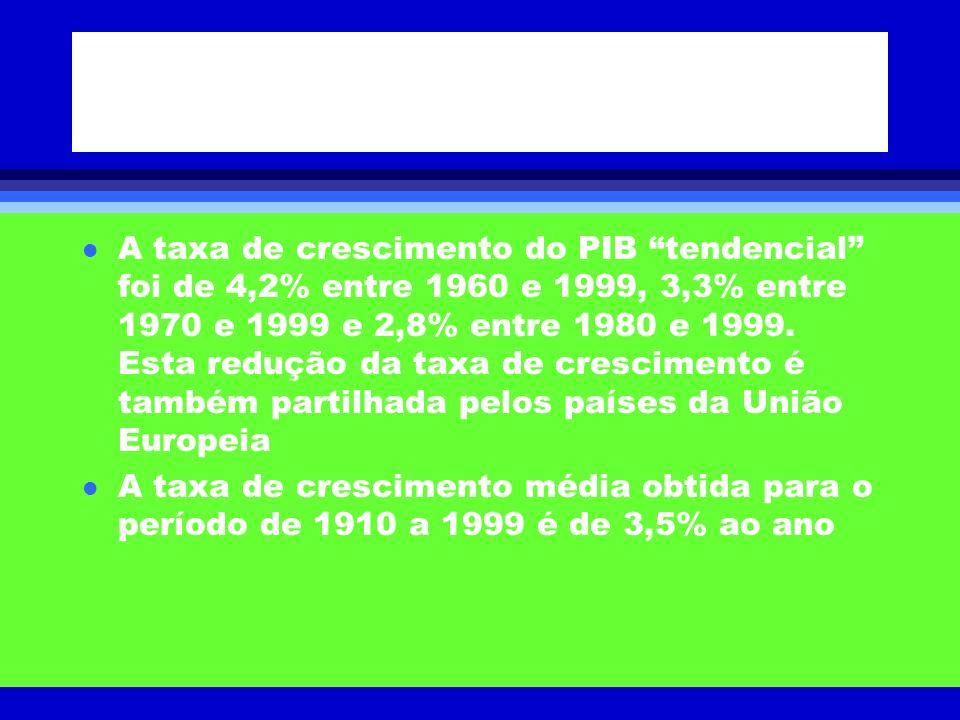 PIB tendencial e processo de convergência para a UE