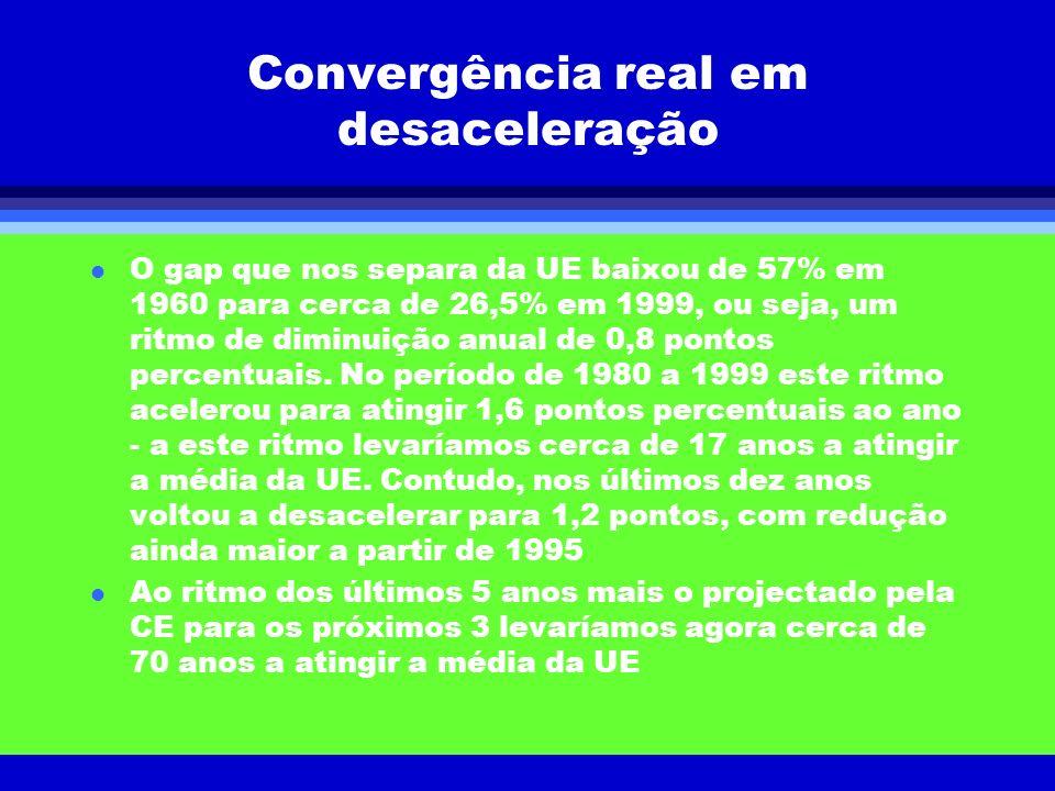 Convergência real em desaceleração