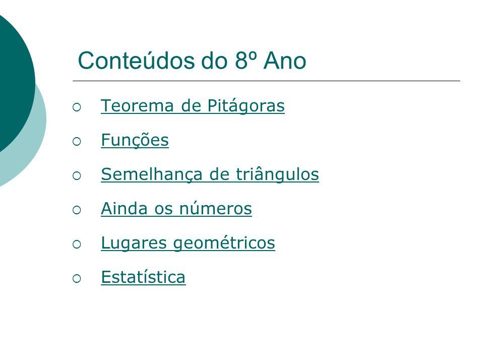 Conteúdos do 8º Ano Teorema de Pitágoras Funções