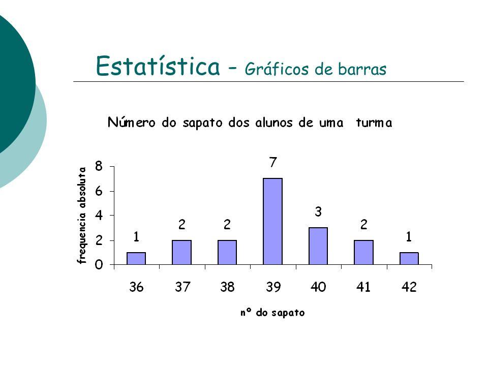Estatística - Gráficos de barras