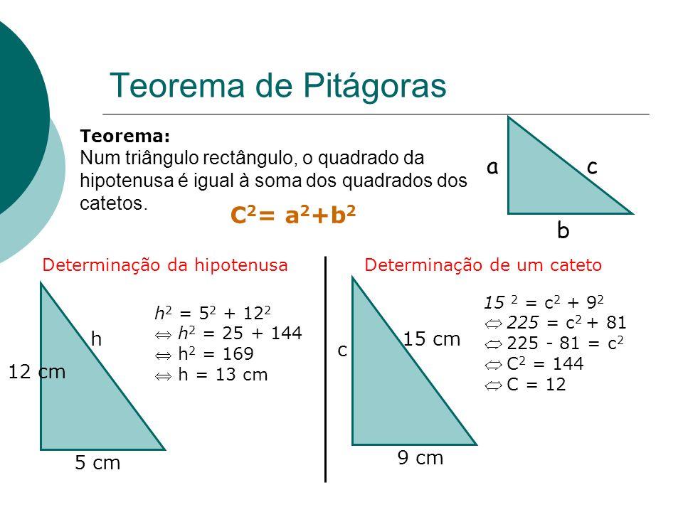 Teorema de Pitágoras a c C2= a2+b2 b