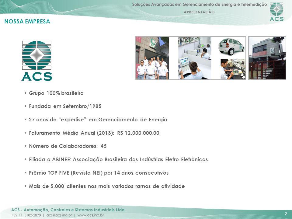 NOSSA EMPRESA Grupo 100% brasileiro Fundada em Setembro/1985