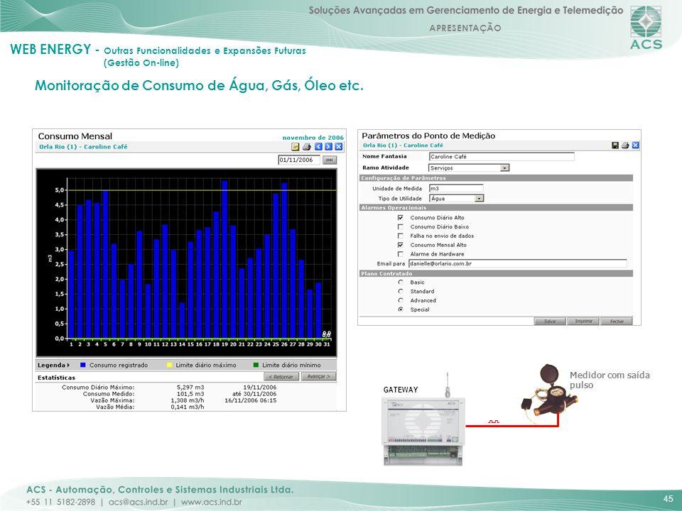 Monitoração de Consumo de Água, Gás, Óleo etc.