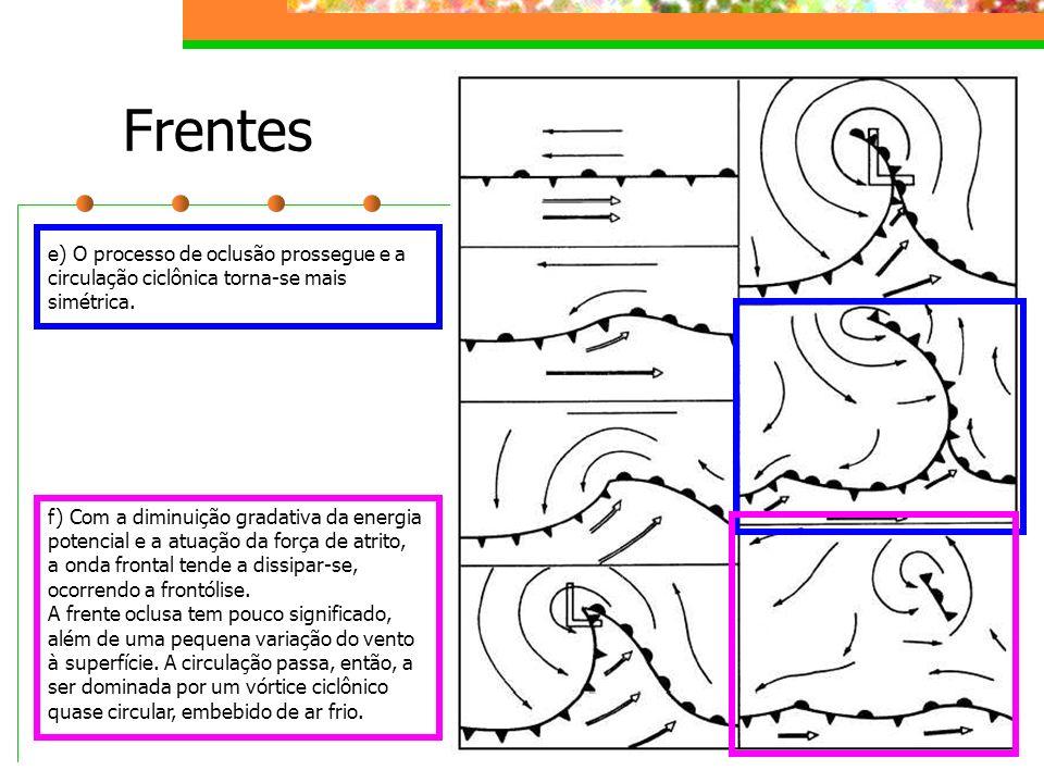 Frentes e) O processo de oclusão prossegue e a circulação ciclônica torna-se mais simétrica.