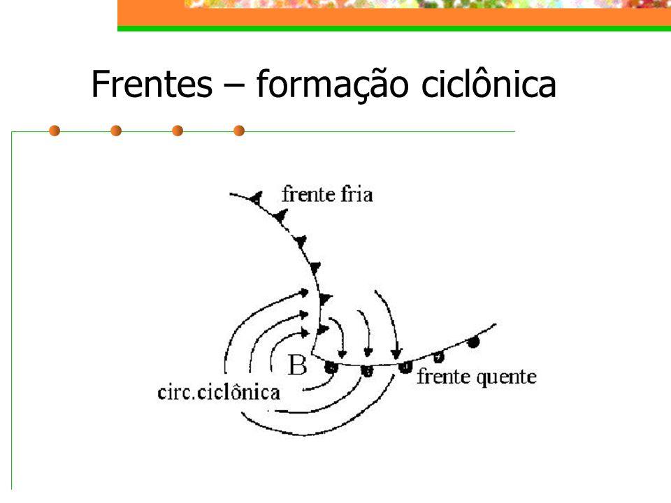 Frentes – formação ciclônica