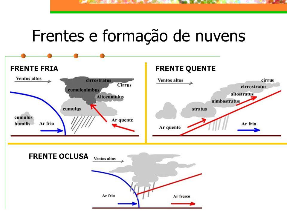Frentes e formação de nuvens