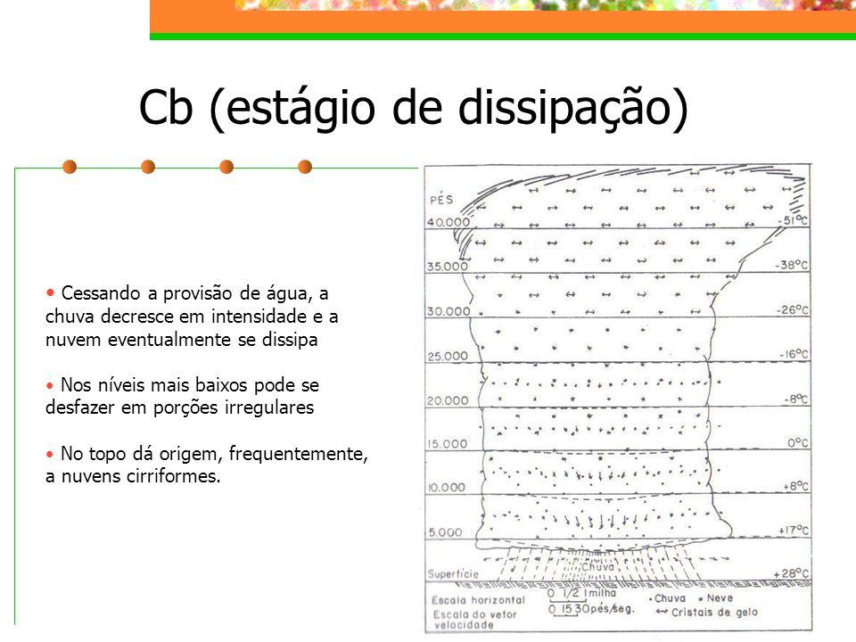 Cb (estágio de dissipação)