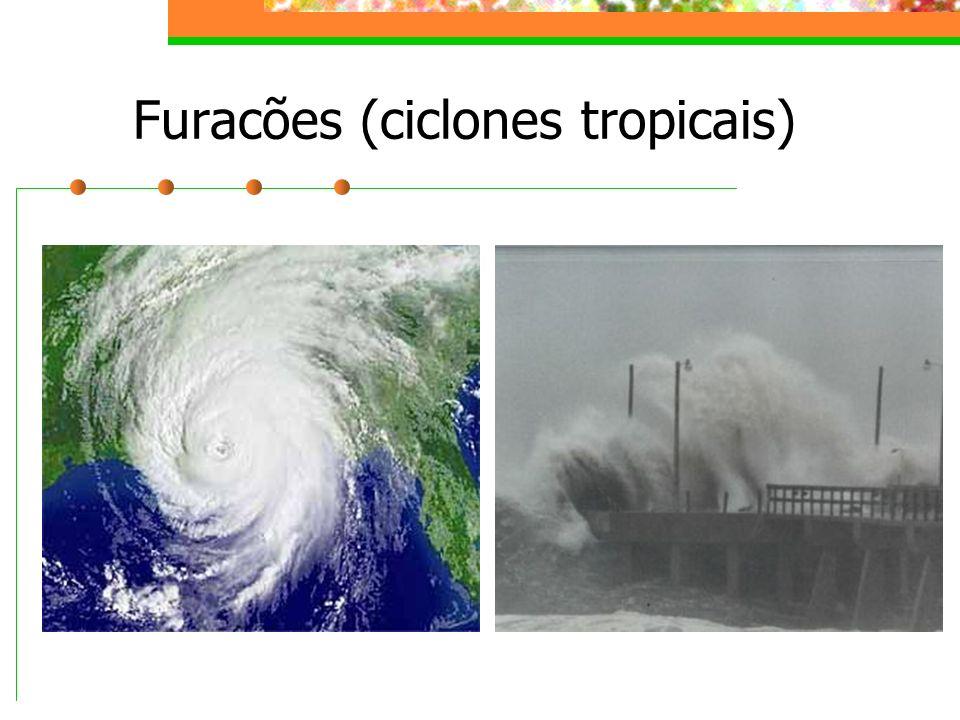 Furacões (ciclones tropicais)