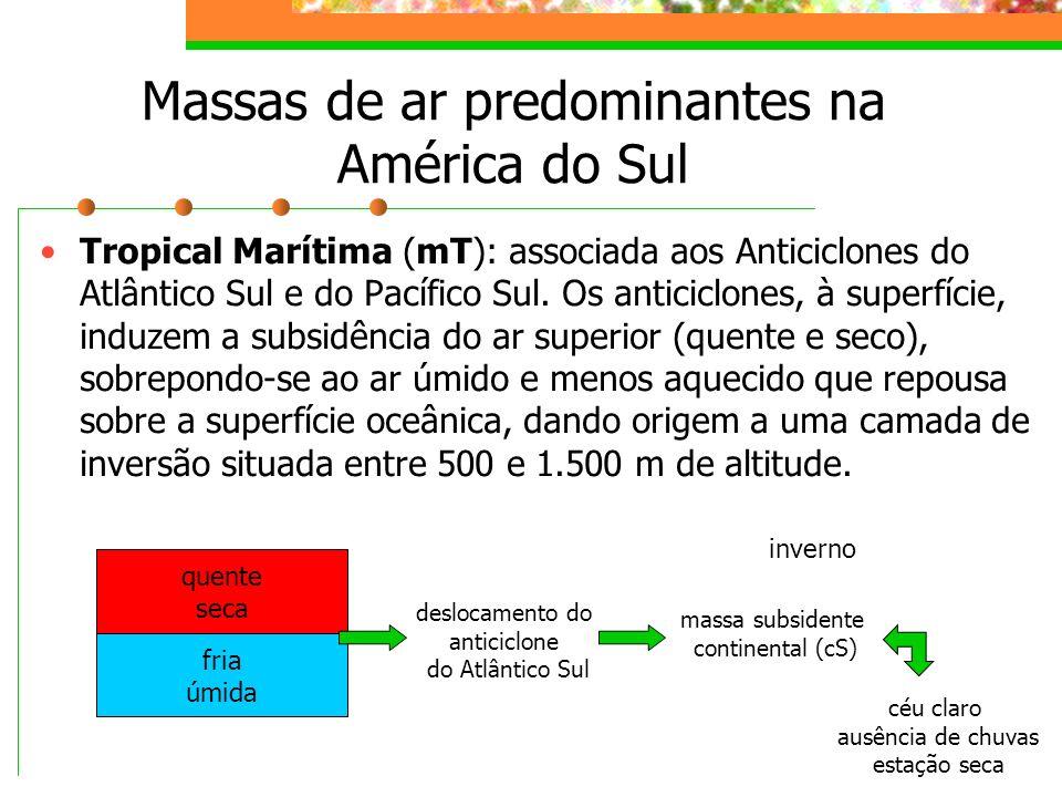Massas de ar predominantes na América do Sul