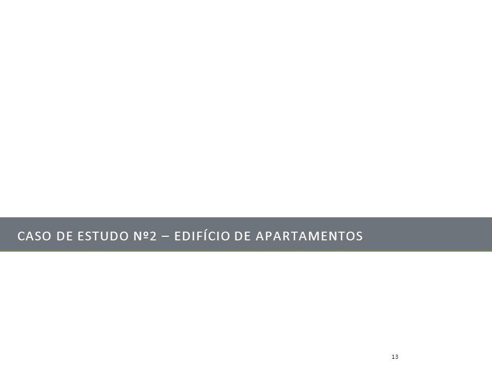 Caso de Estudo nº2 – Edifício de Apartamentos