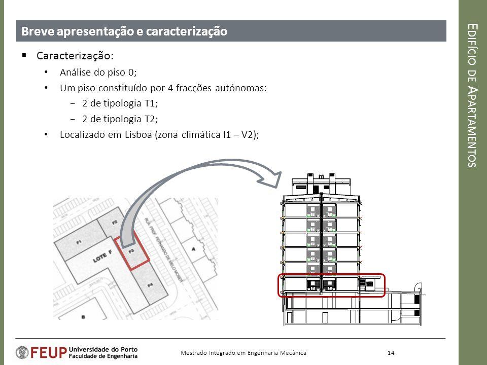 Edifício de Apartamentos