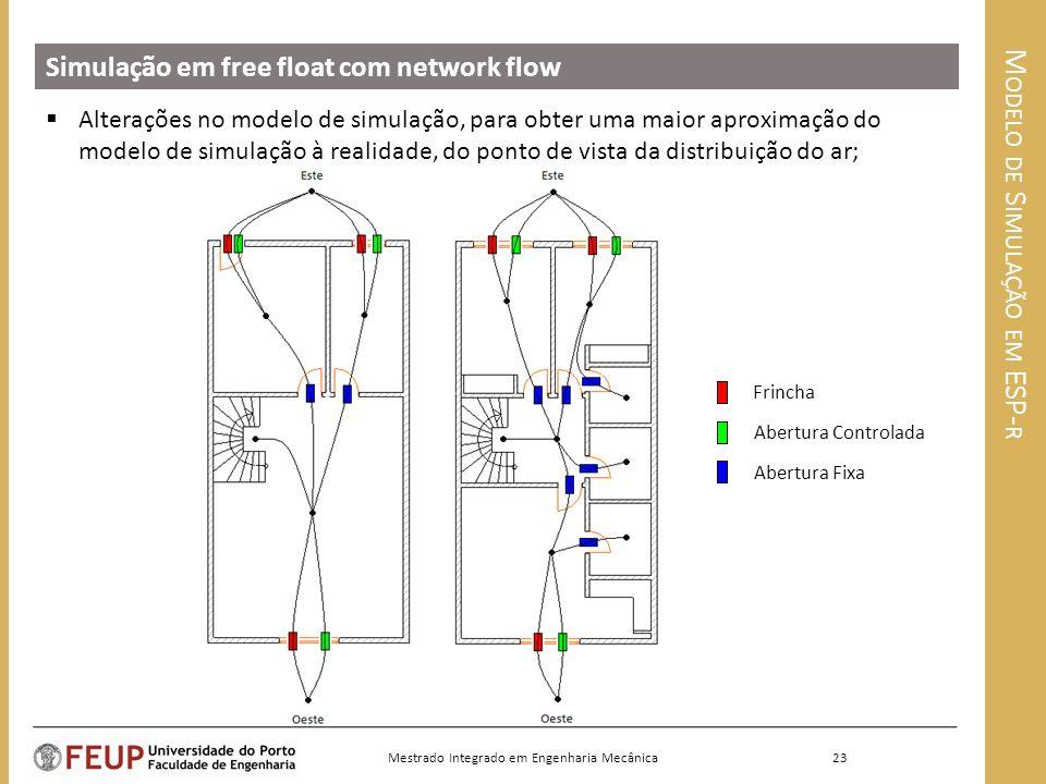 Modelo de Simulação em ESP-r