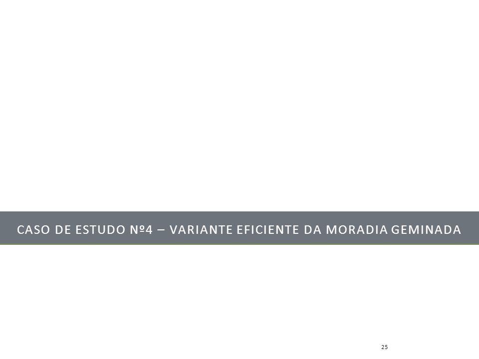 Caso de Estudo nº4 – Variante eficiente da Moradia geminada
