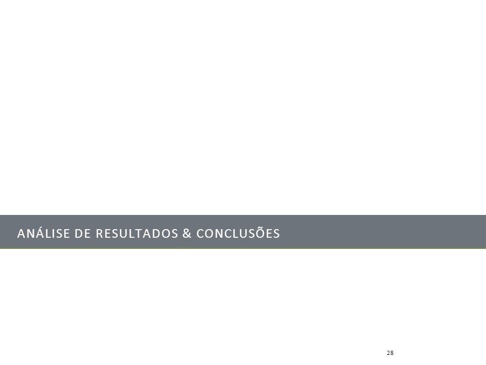Análise de resultados & Conclusões