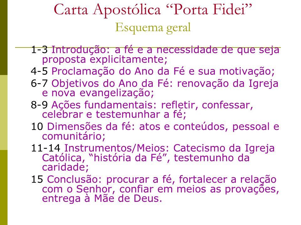 Carta Apostólica Porta Fidei Esquema geral