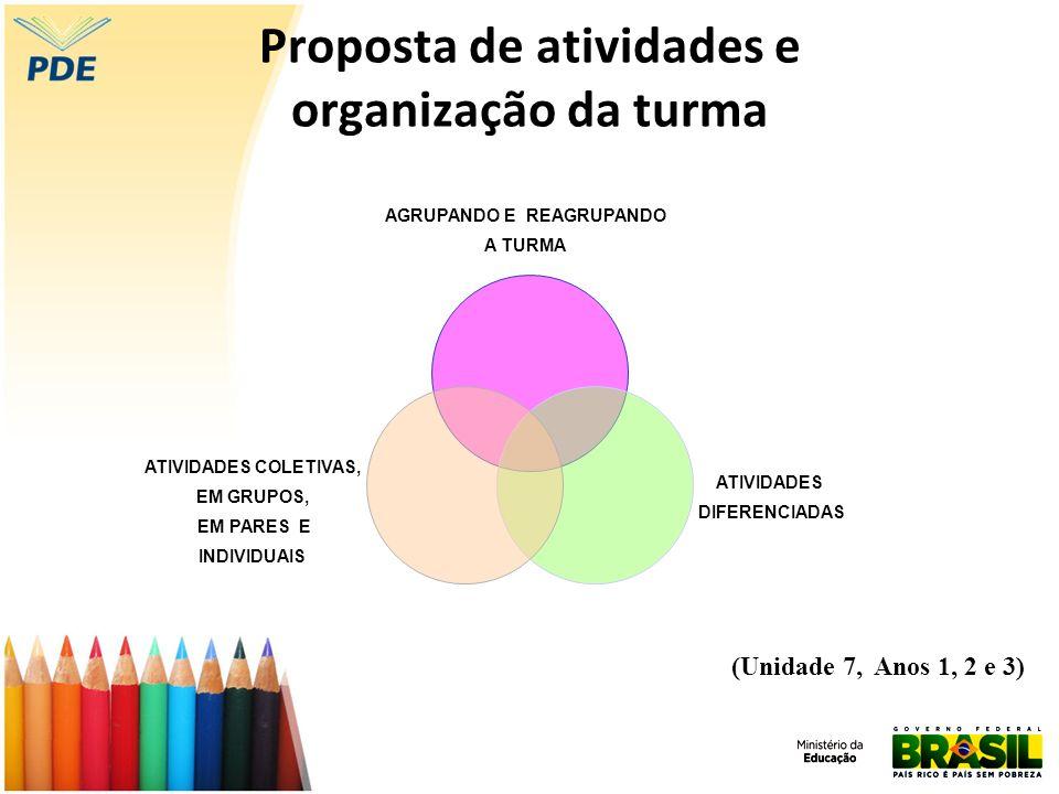 Proposta de atividades e organização da turma