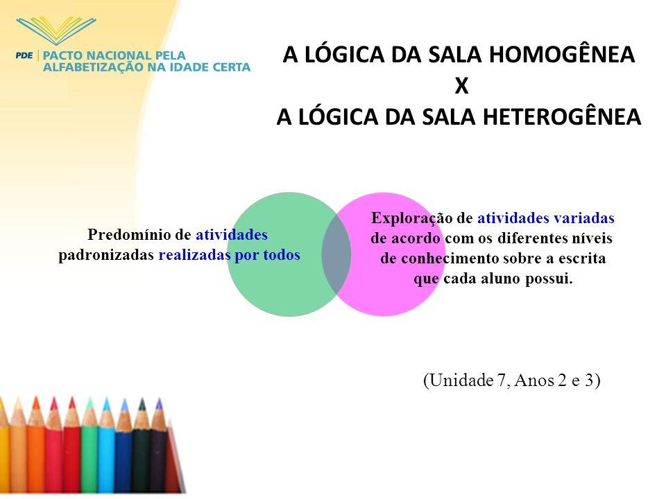 A LÓGICA DA SALA HOMOGÊNEA A LÓGICA DA SALA HETEROGÊNEA