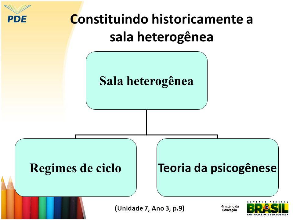 Constituindo historicamente a