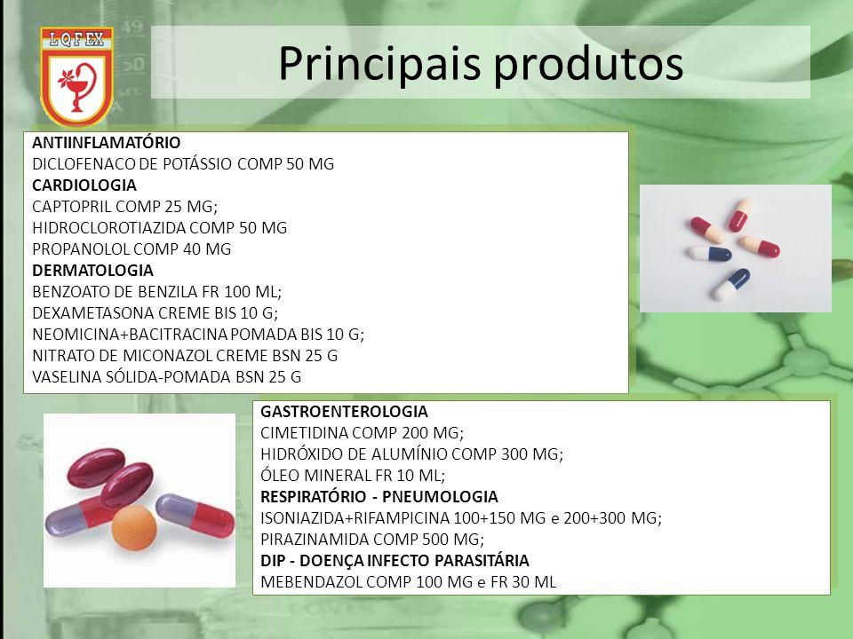 Principais produtos ANTIINFLAMATÓRIO