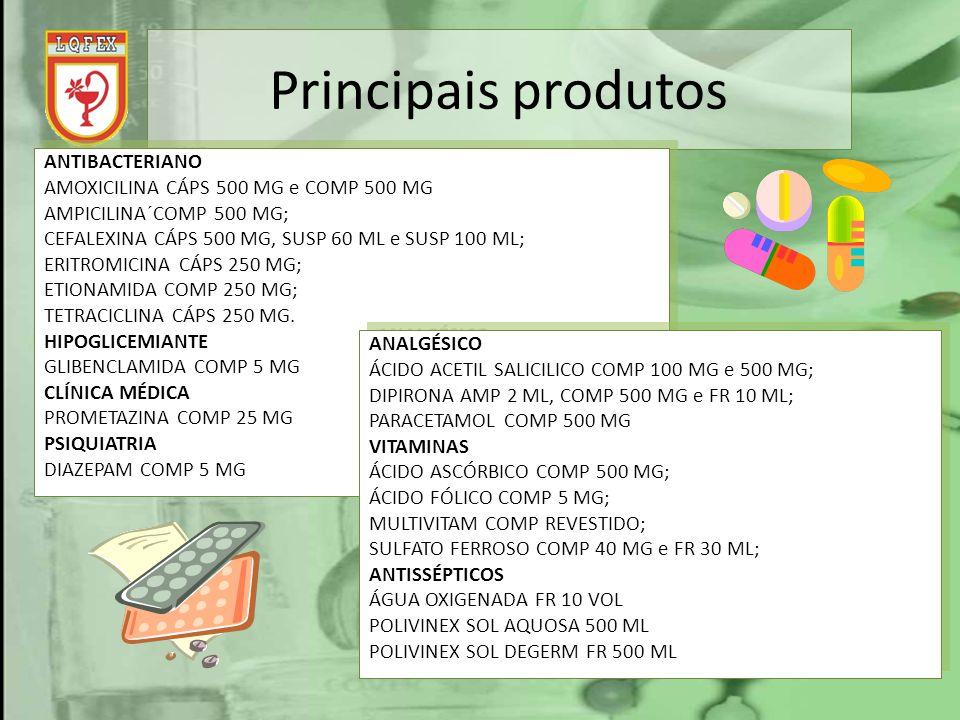 Principais produtos ANTIBACTERIANO