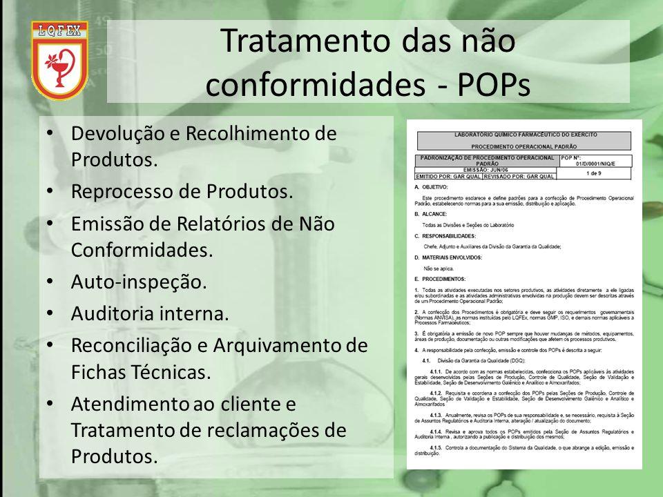Tratamento das não conformidades - POPs