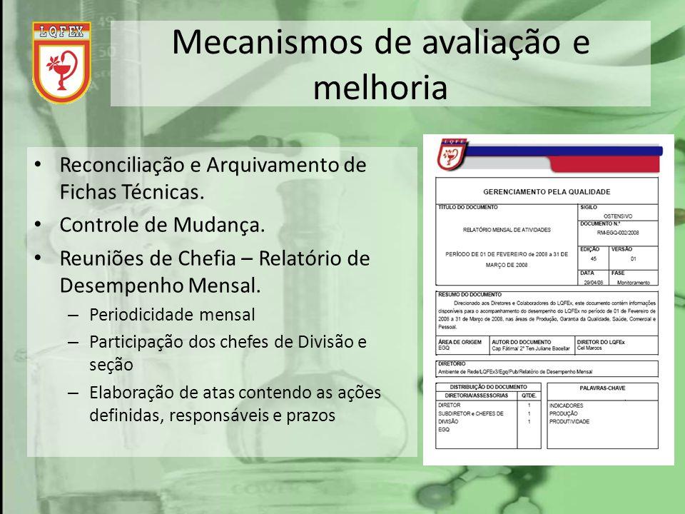 Mecanismos de avaliação e melhoria