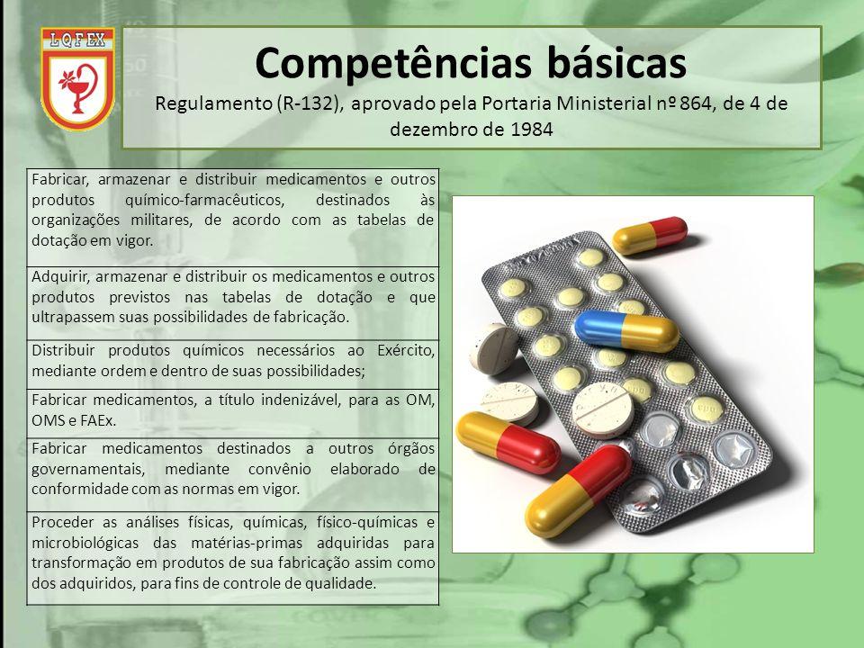 Competências básicas Regulamento (R-132), aprovado pela Portaria Ministerial nº 864, de 4 de dezembro de 1984