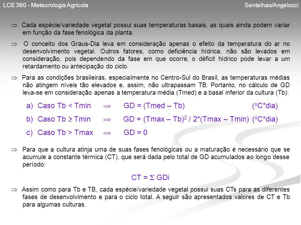 Caso Tb < Tmin  GD = (Tmed – Tb) (oC*dia)