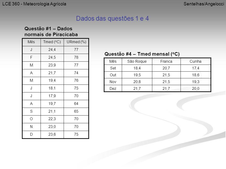 Dados das questões 1 e 4 Questão #1 – Dados normais de Piracicaba