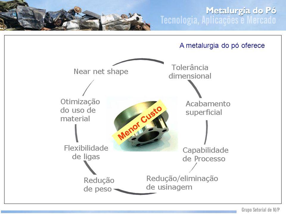 A metalurgia do pó oferece