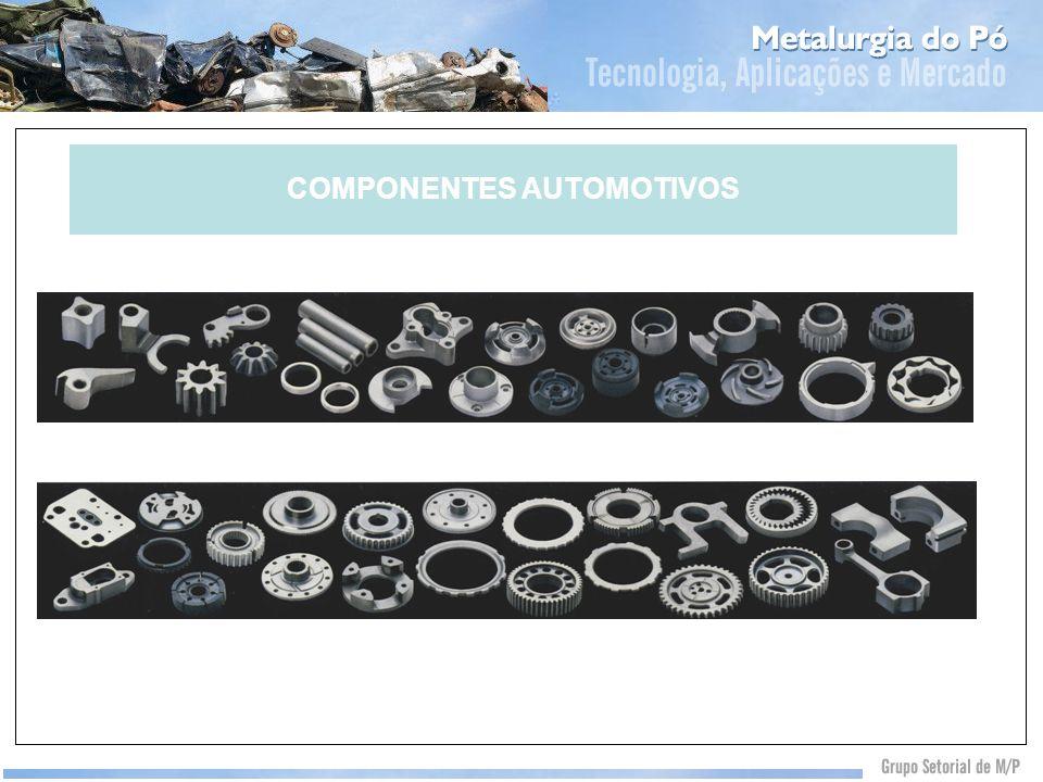 COMPONENTES AUTOMOTIVOS
