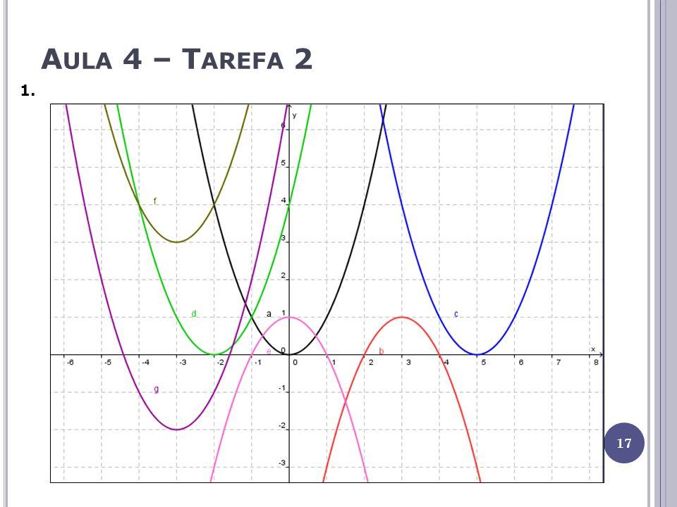 Aula 4 – Tarefa 2 Escreve a expressão analítica de cada uma das funções que se encontram representadas.