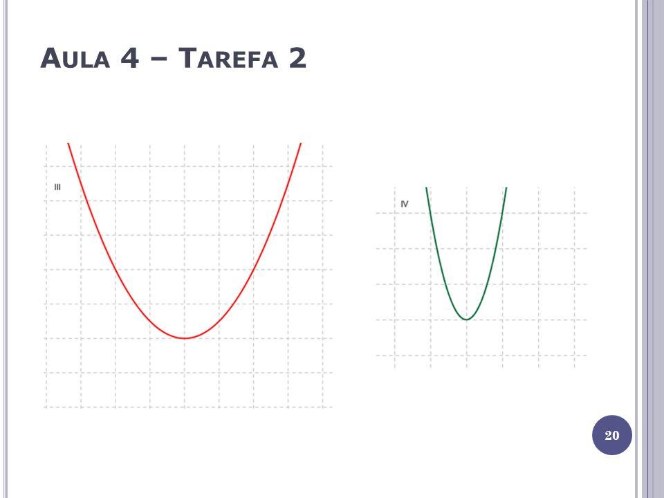 Aula 4 – Tarefa 2 Para cada uma das funções representadas, marca o referencial correspondente, tendo em conta que cada unidade representada vale 1.