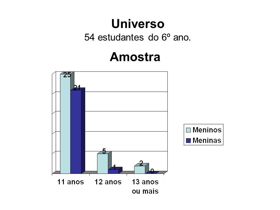 Universo 54 estudantes do 6º ano. Amostra