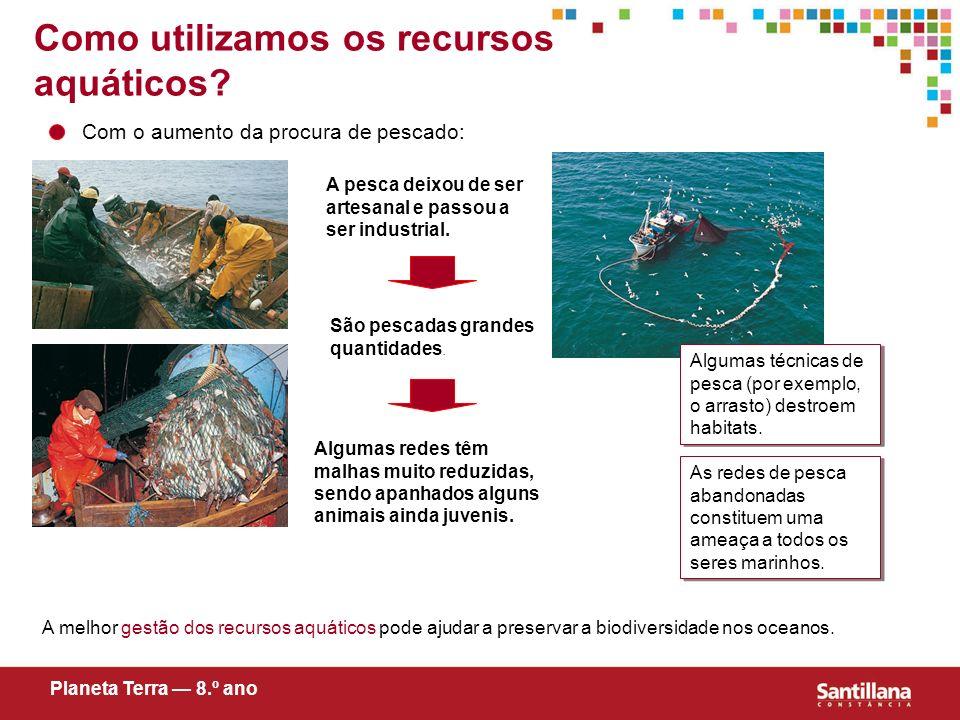 Como utilizamos os recursos aquáticos