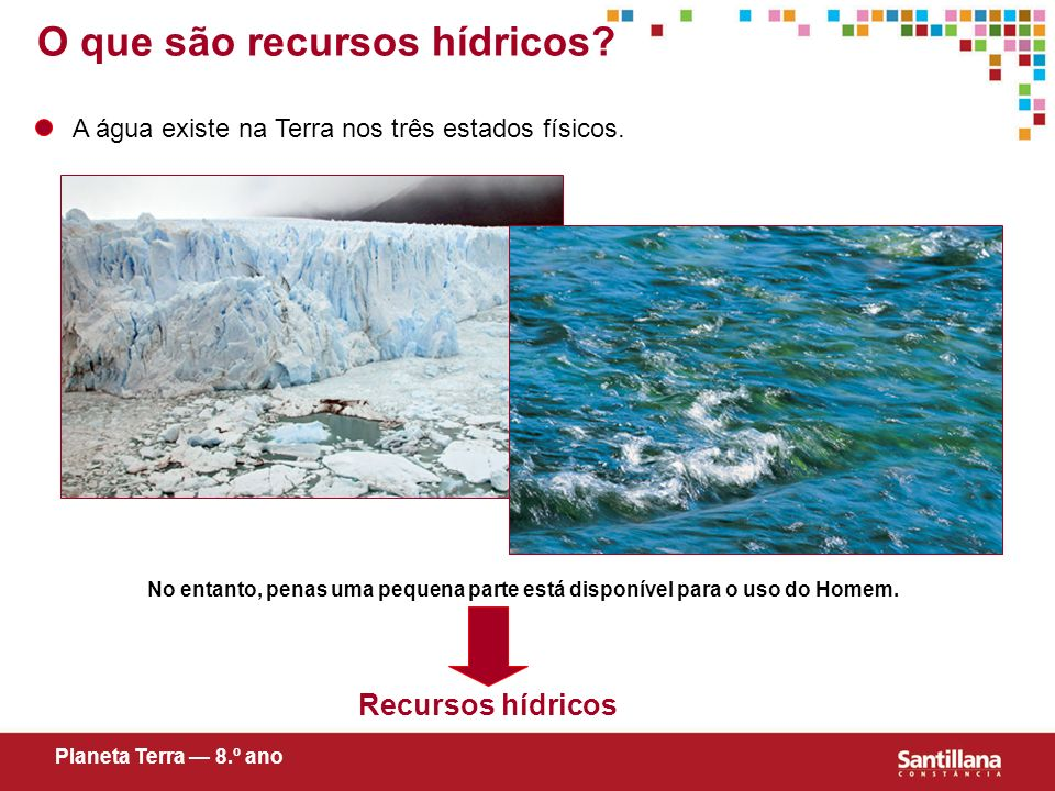 O que são recursos hídricos