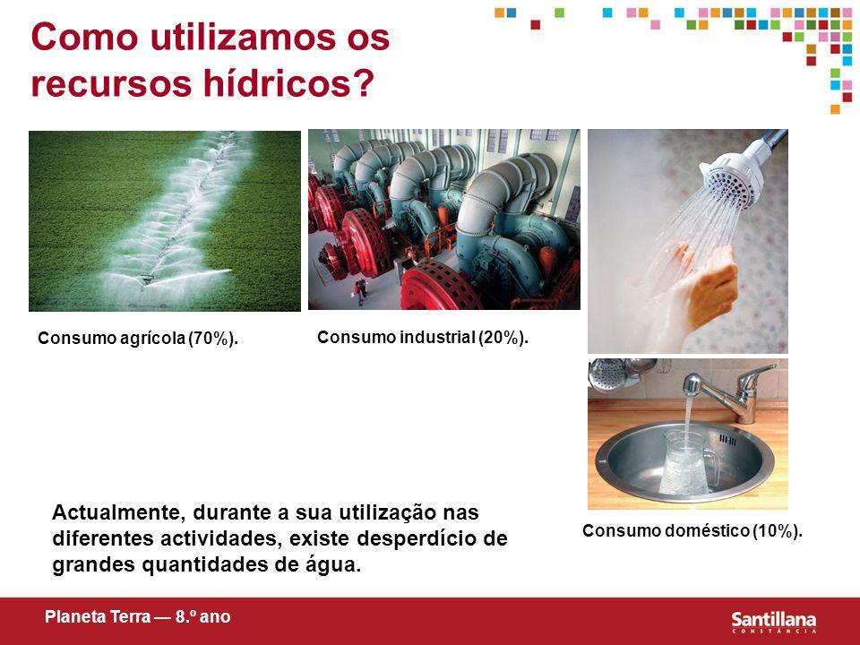 Como utilizamos os recursos hídricos