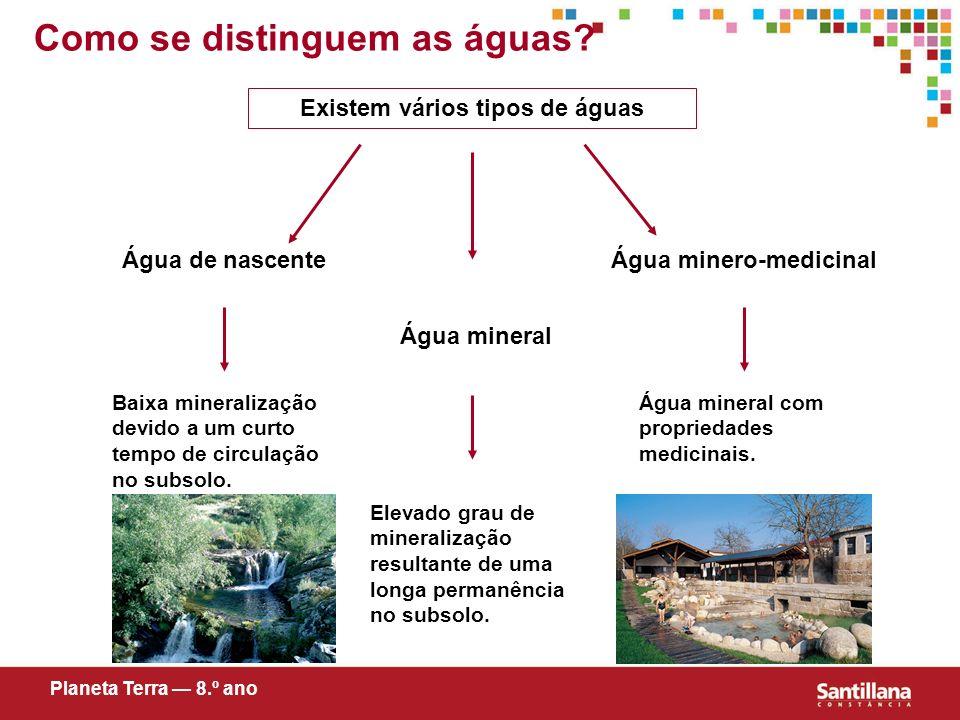 Existem vários tipos de águas Água minero-medicinal