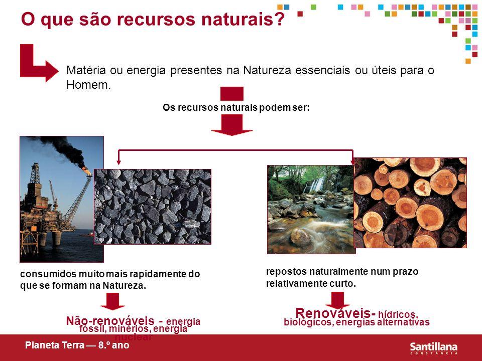 Os recursos naturais podem ser: