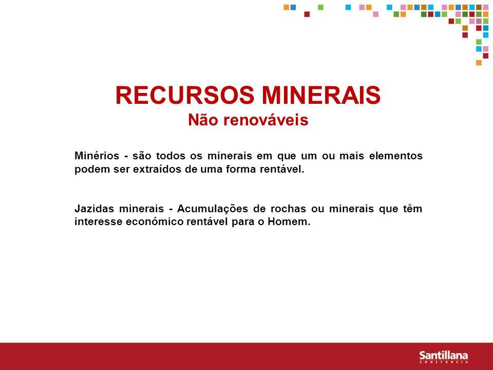 RECURSOS MINERAIS Não renováveis