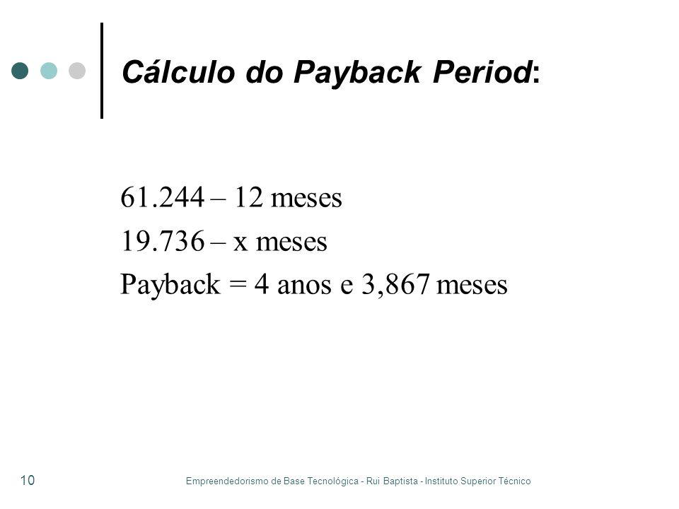 Cálculo do Payback Period: