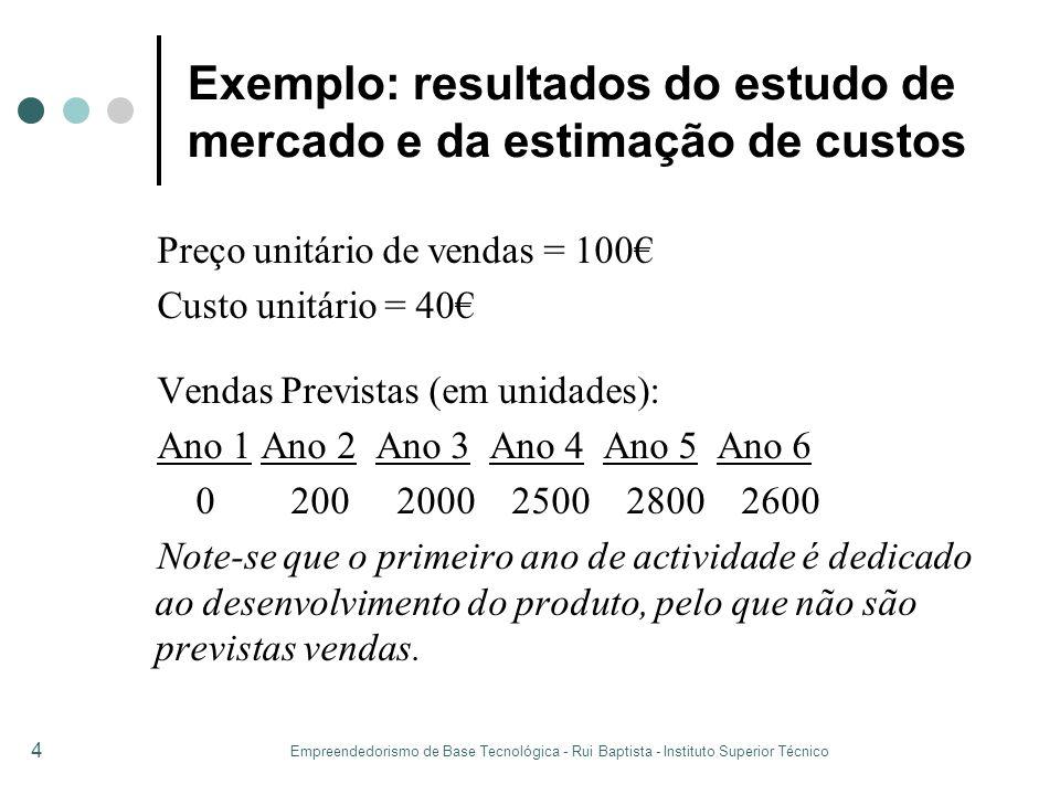 Exemplo: resultados do estudo de mercado e da estimação de custos
