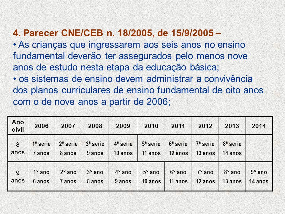 4. Parecer CNE/CEB n. 18/2005, de 15/9/2005 –