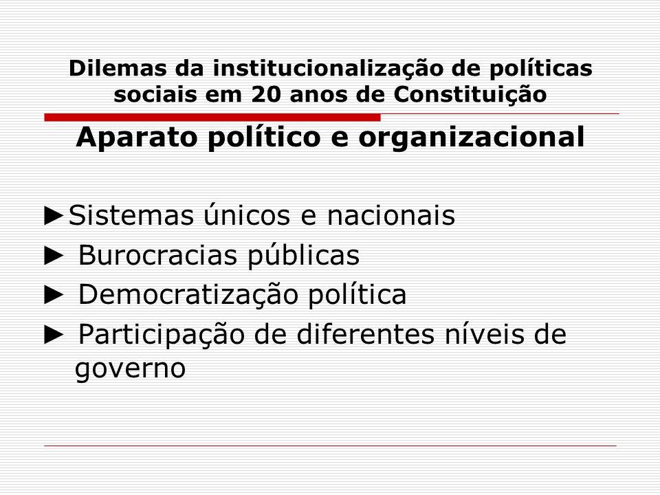 Aparato político e organizacional