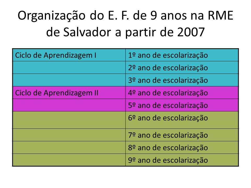 Organização do E. F. de 9 anos na RME de Salvador a partir de 2007