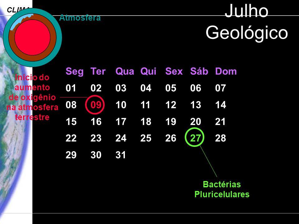 Julho Geológico Seg Ter Qua Qui Sex Sáb Dom 01 02 03 04 05 06 07