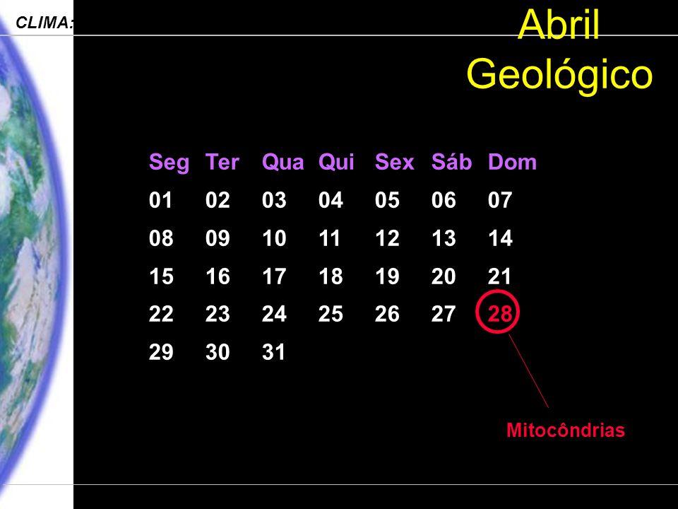 Abril Geológico Seg Ter Qua Qui Sex Sáb Dom 01 02 03 04 05 06 07